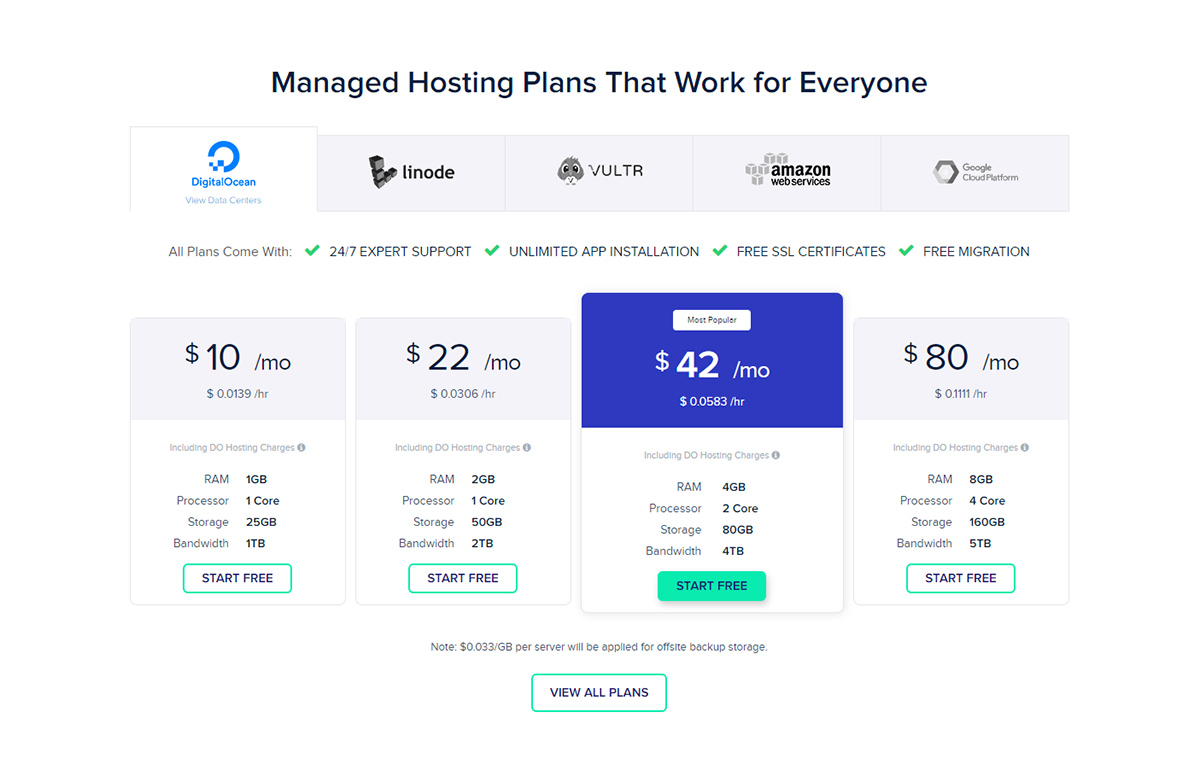 Cloudways Hosting - Pricing